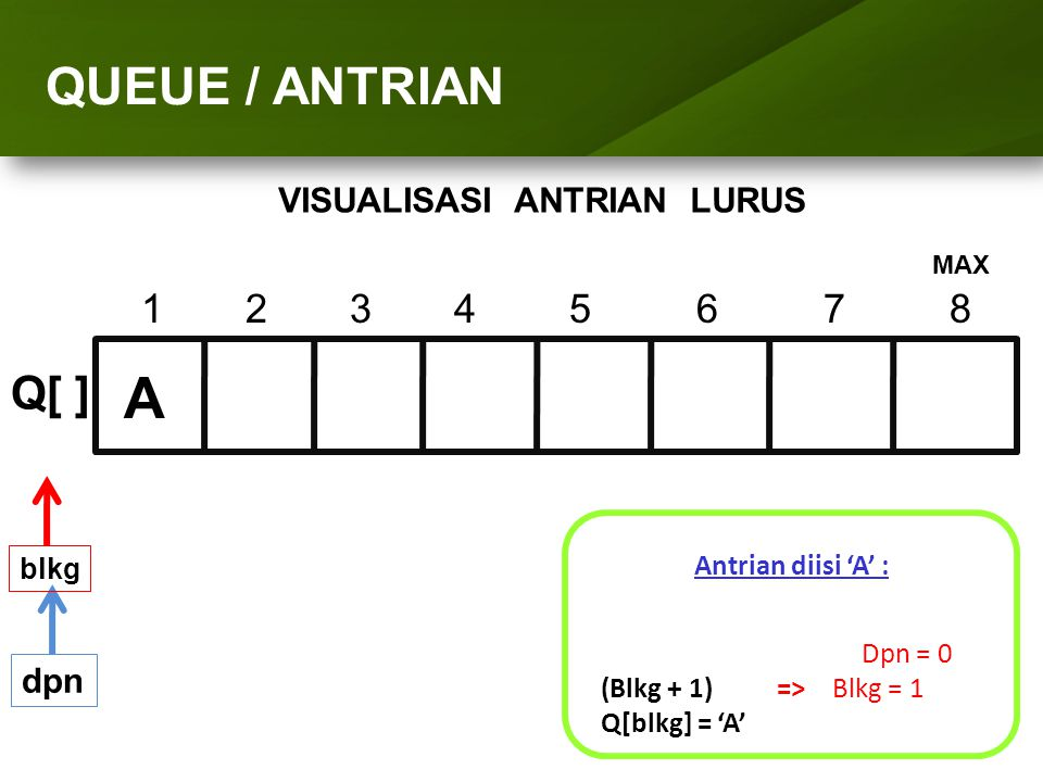 ARRAY (LARIK) A QUEUE / ANTRIAN Q[ ] 1 2 3 4 5 6 7 8